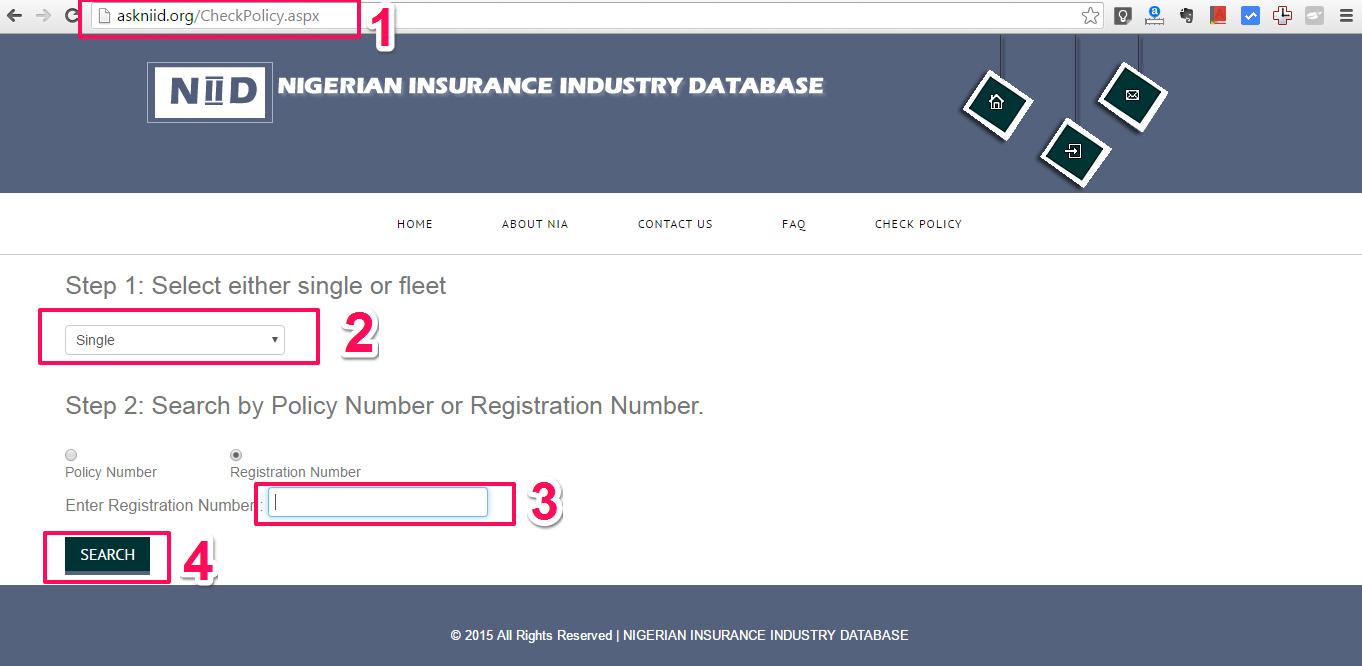 NIID Website interface